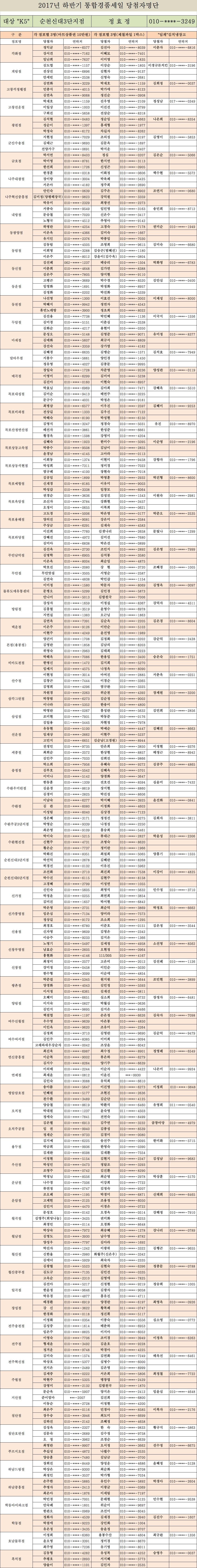 2017하반기통합경품세일당첨자명단_01.png