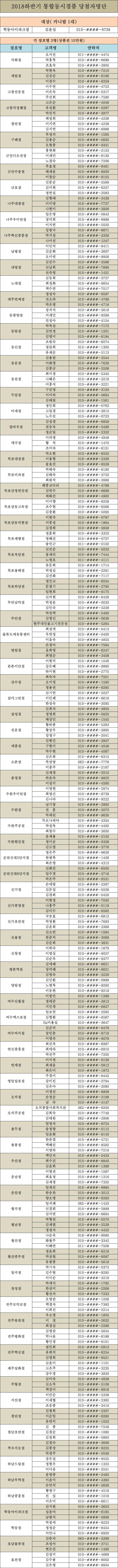 2018하반기_통합경품_당첨자명단.jpg